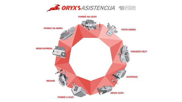 ORYX Asistencija slavi 10 godina postojanja