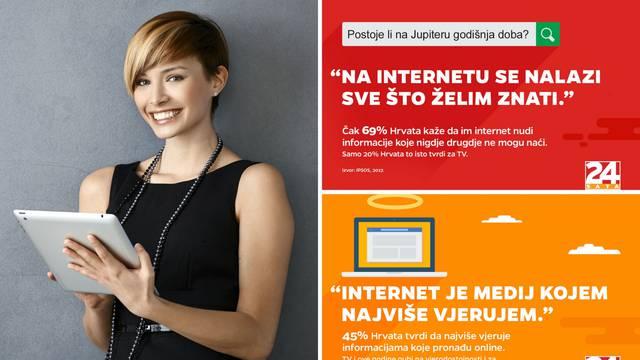 Veliko istraživanje: Dominacija interneta u Hrvatskoj sve veća