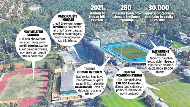 Barišić: Novi stadion sigurno u Maksimiru, kapacitet 30 tisuća