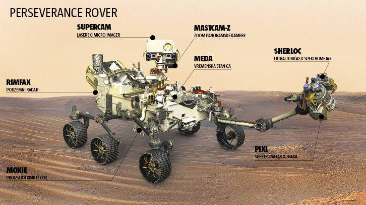 Ima li života na Marsu? Rover leti u krater nazvan po mjestu u BiH: 'Svi u općini smo uzbuđeni'