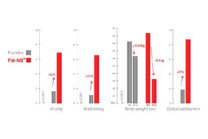 dijagram tijela za mjerenje mršavljenja zdravo mršavljenje mjesečno