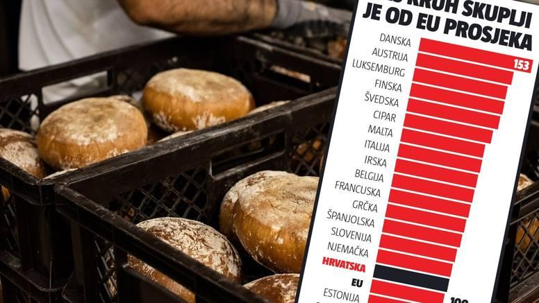 Pekari najavljuju veće cijene: 'Kruh i peciva sigurno idu gore. Moramo, sve je poskupjelo'