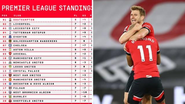 Southampton senzacionalno zasjeo na vrh Premier lige pa poručio: Zaustavite brojanje!
