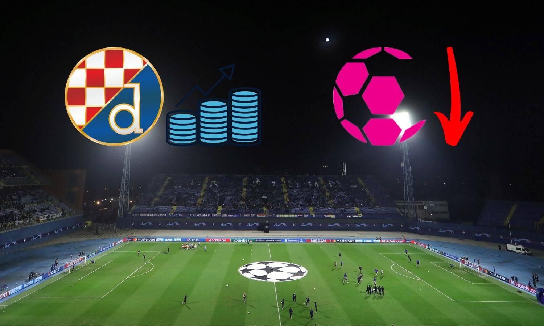 Život nakon LP-a: Dinamo je rekordno zaradio, HNL izgubio