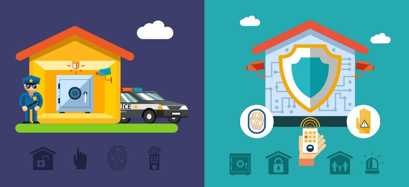 Možemo li pogoditi koliko je vaš dom siguran?