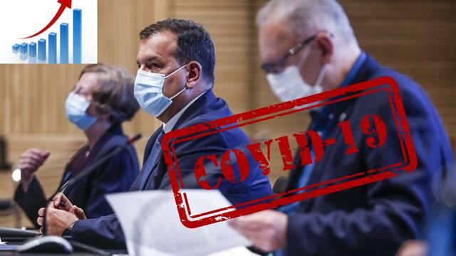 U Hrvatskoj gotovo 800 novih slučajeva, 160 više nego prošli tjedan. Umrlo duplo više ljudi