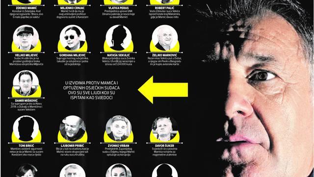 Crna lista: Ovo je 17 ključnih svjedoka u aferi 'Mamićevi suci'