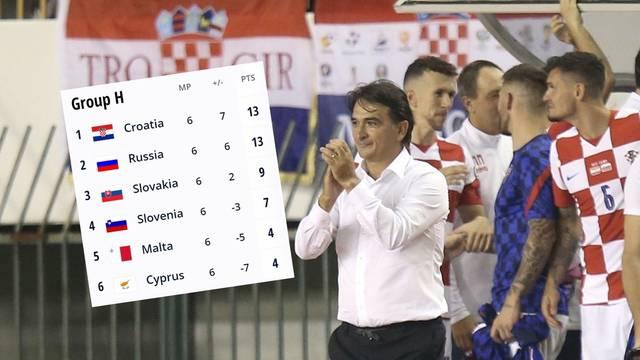 Kako Hrvatska može osigurati Katar i što je čeka u nastavku?