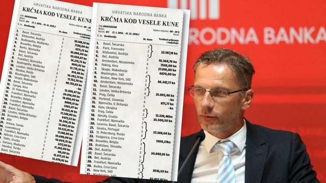 Boris Vujčić je na konferencije dosad potrošio 900.000 kuna