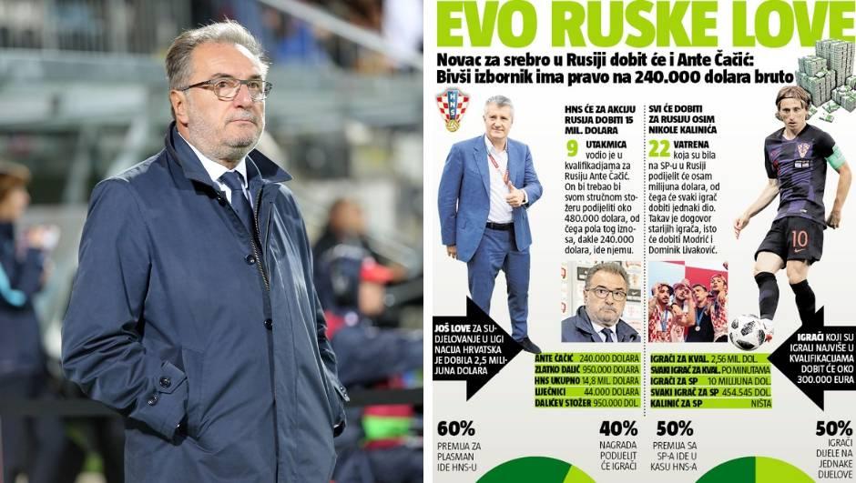 Premija i Čačiću: Bivši izbornik dobit će 240.000 dolara bruto