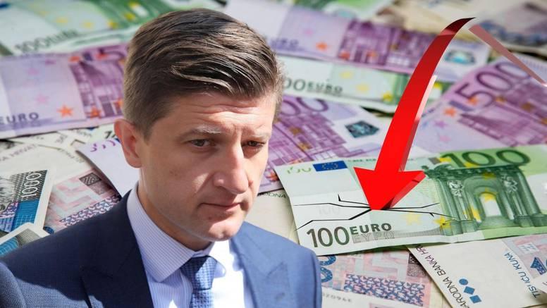 Nastavlja se pad: Hrvatski BDP  u minusu za 0,7 posto u odnosu na isto razdoblje prošle godine