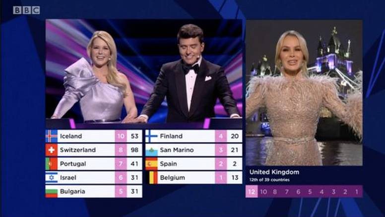 Britanci su bijesni na svoju voditeljicu s Eurosonga: 'Zbog njene šale dobili smo 0 bodova'