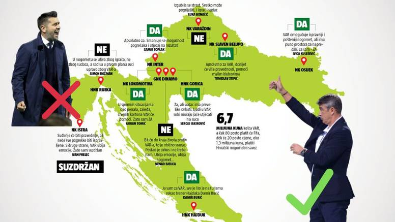 Dinamo protiv, Hajduk za VAR: Tehnika ubija strast i emocije...