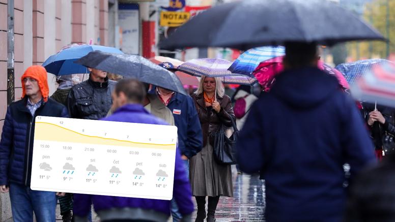 Kiša, kiša i opet kiša: Očekuje nas tjedan pun obilnih oborina