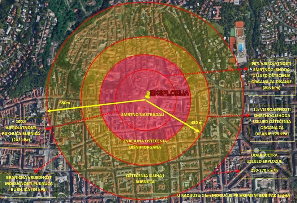 Da se eksplozija u Bejrutu dogodila na Trgu bana Jelačića poginuli bi svi do Zrinjevca