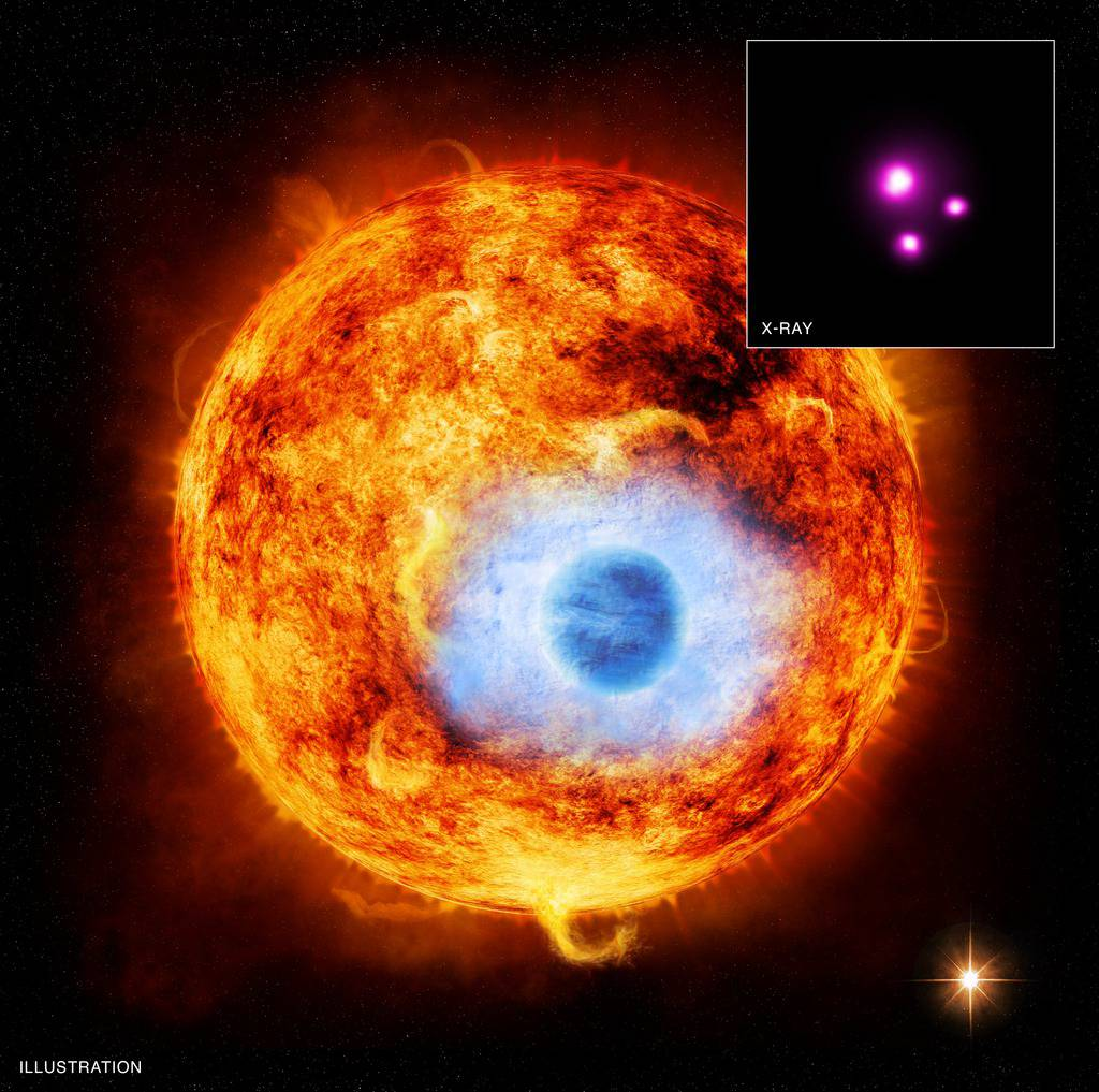 NASA/CXC/SAO/K.Poppenhaeger et al