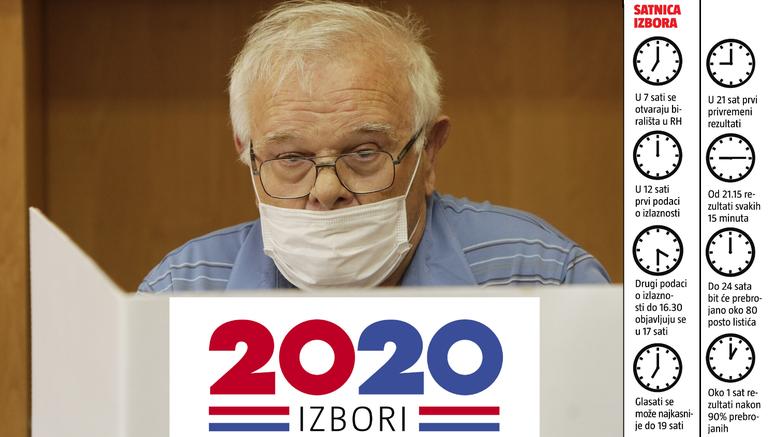 Izborni vodič: Maske na lice i pravac biralište, nema ćaskanja