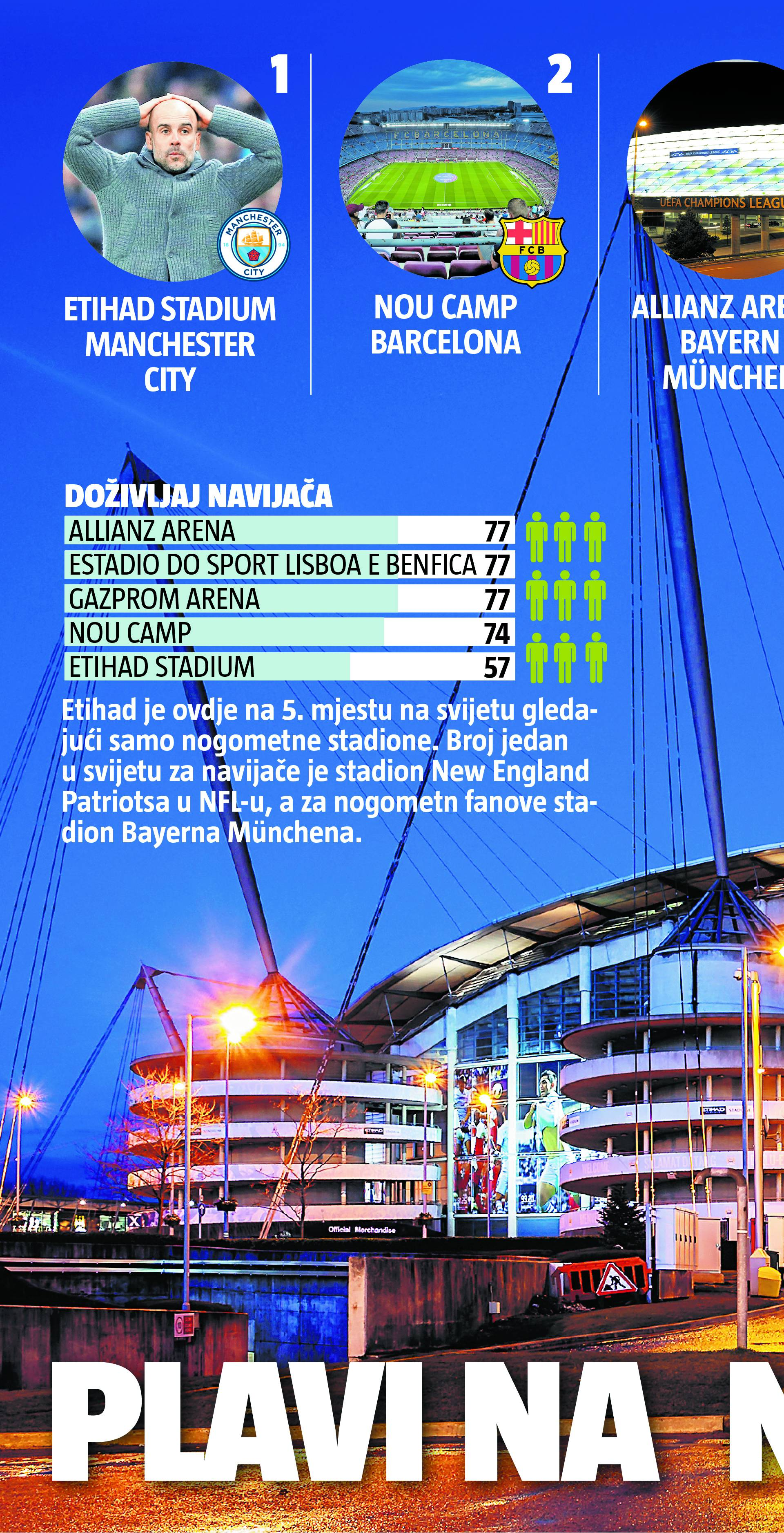 Dobrodošli, dragi dinamovci, na najbolji stadion na svijetu...