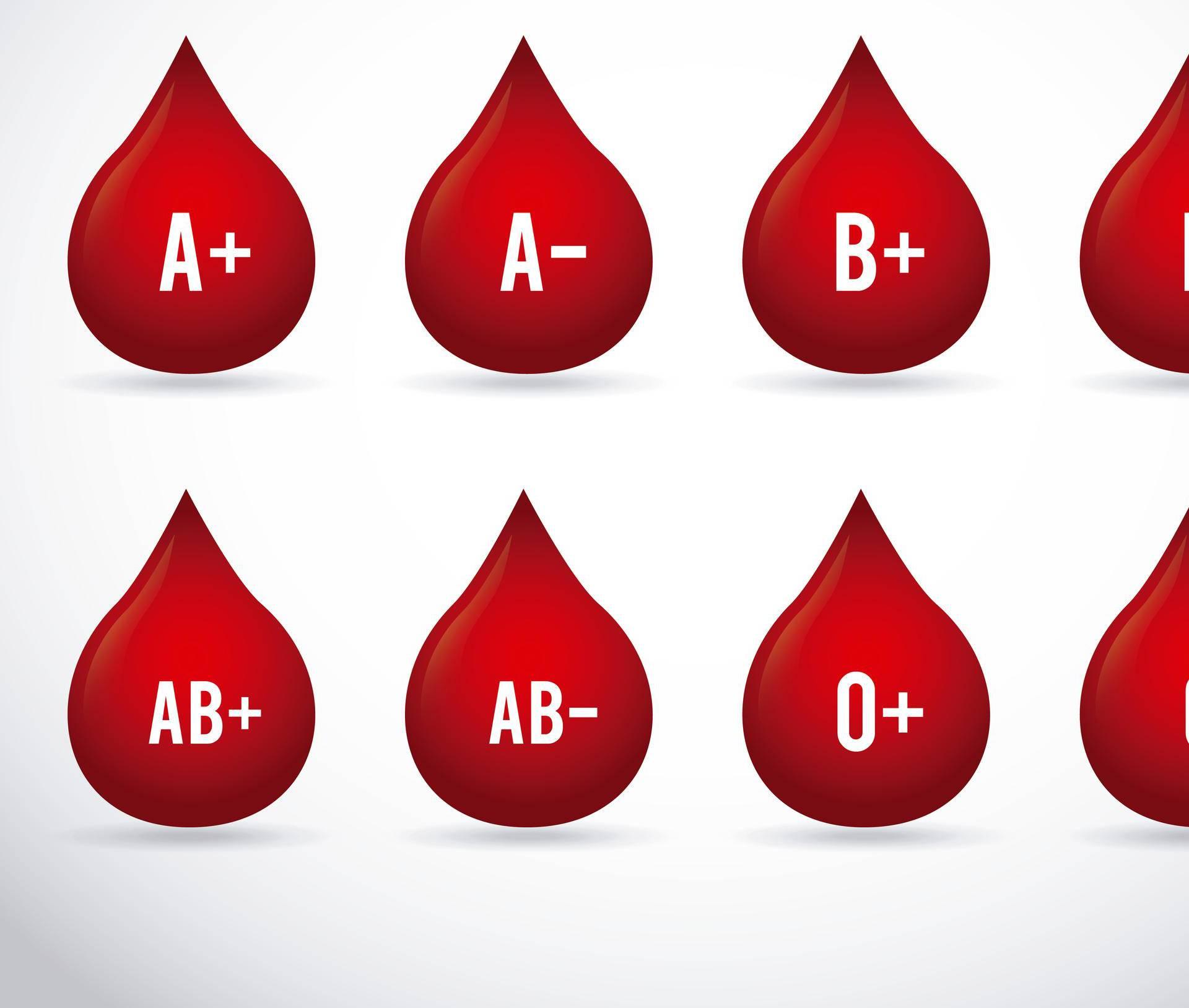 Krvna grupa 0 ima najniži rizik od raka želuca, grupa A najveći