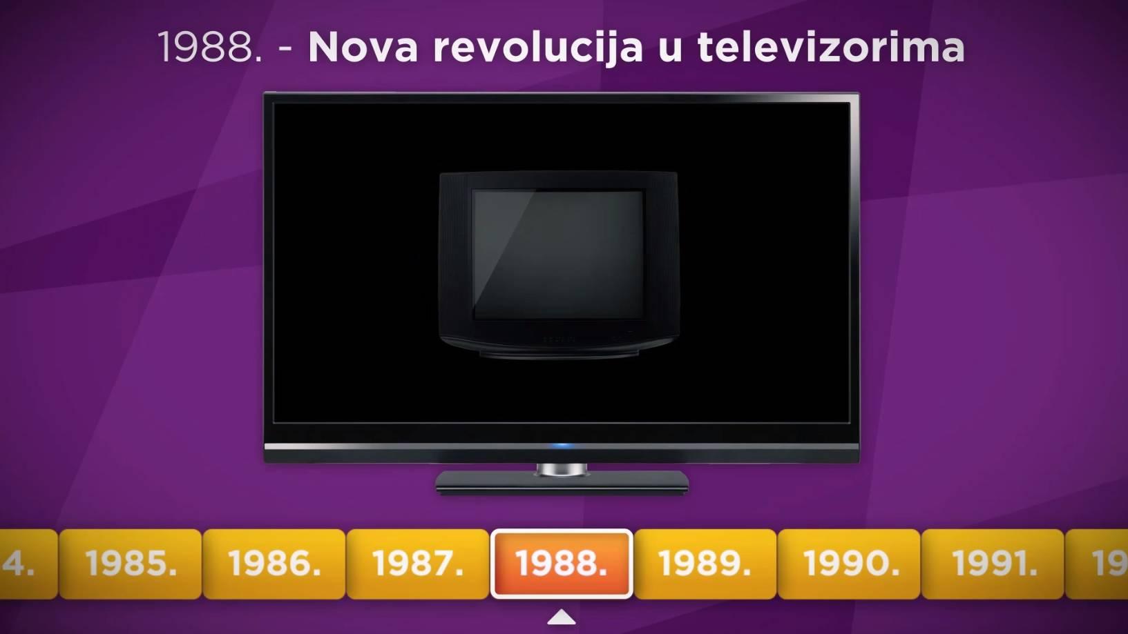 Povijest televizije - od prve slike do televizije budućnosti