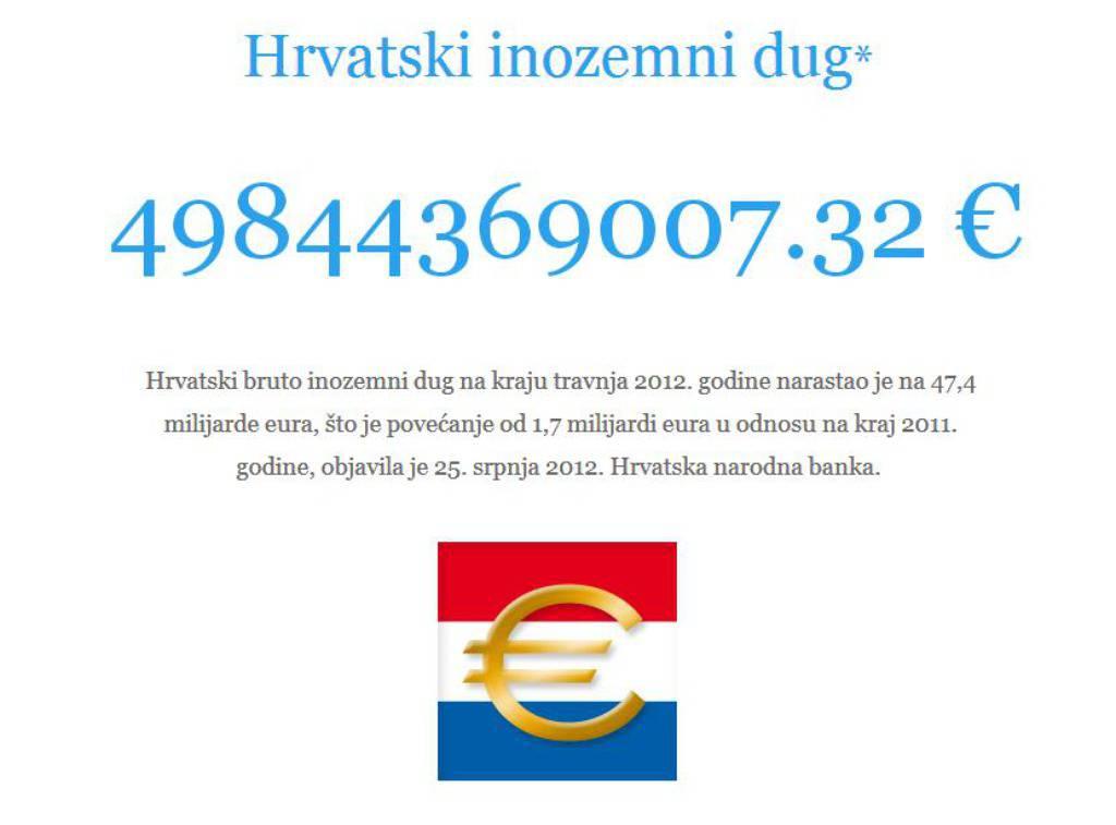 screenshot/hrvatskidug.com