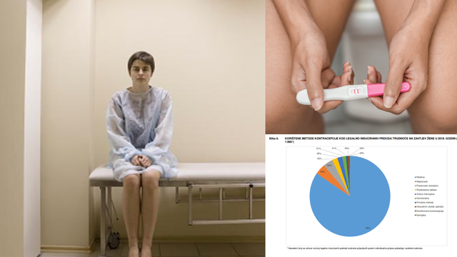 U Hrvatskoj 35% pobačaja su lani napravile udane žene; Dr. Lepušić:  Edukacija nam je nužna