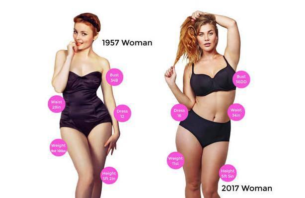 Žensko tijelo 1957. godine i danas - promjena je drastična