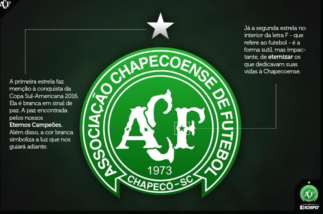 Chapecoense ima novi grb na dresu: Zvijezde za poginule...