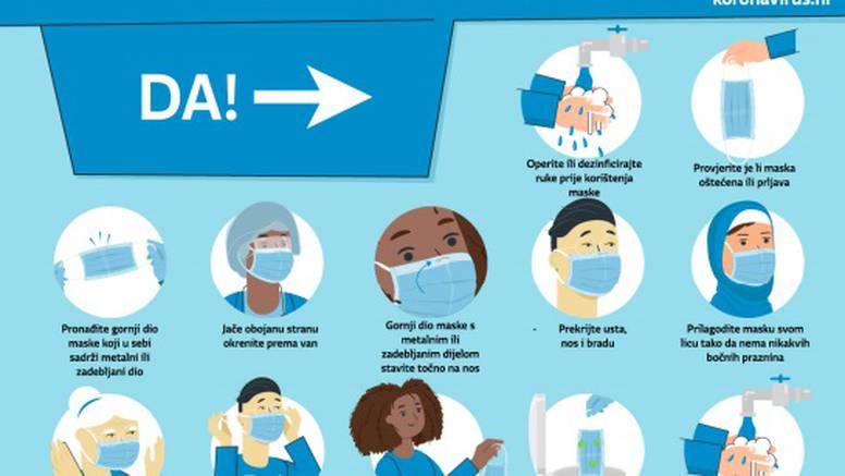 Od danas kazne za maske: Pripazite nosite li ih pravilno