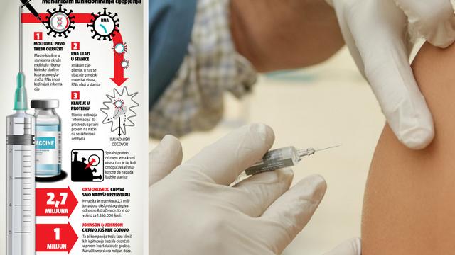 'Pa i kad cjepivo dođe, morat ćemo se pridržavati mjera'