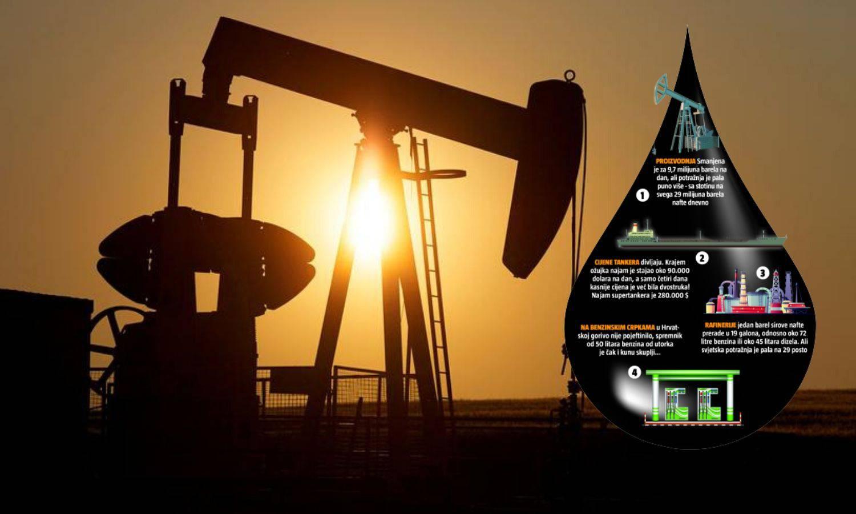 Zauzima prostor: Nafte ima toliko da se nema gdje spremiti