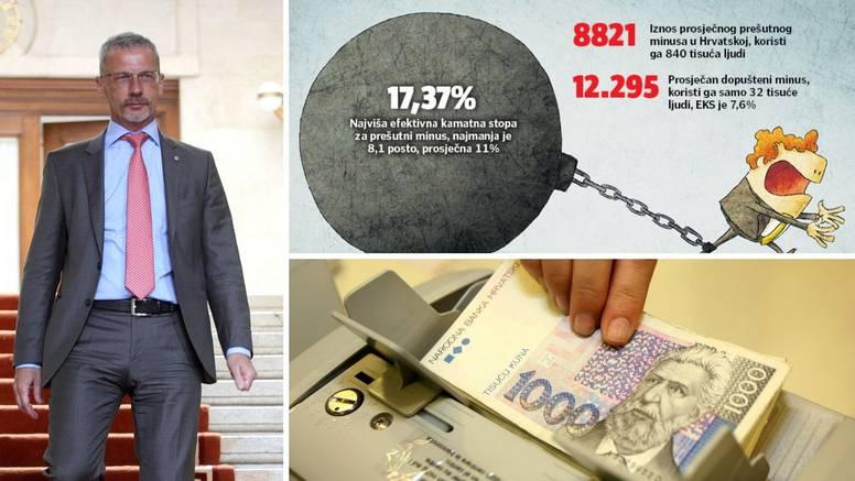 Banke se čude jer su na stupu srama zbog minusa, a HNB smiruje narod: 'Sve je u redu'