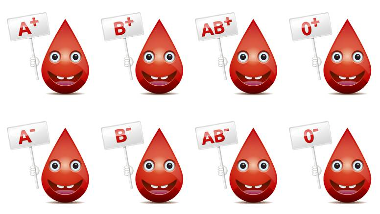 Što sve krvna grupa otkriva o vama, od osobnosti do zdravlja