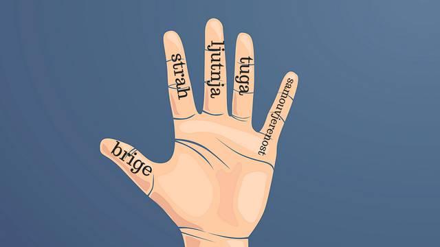 Stisnite prst i riješite se brige, tuge ili stresa u samo 5 minuta