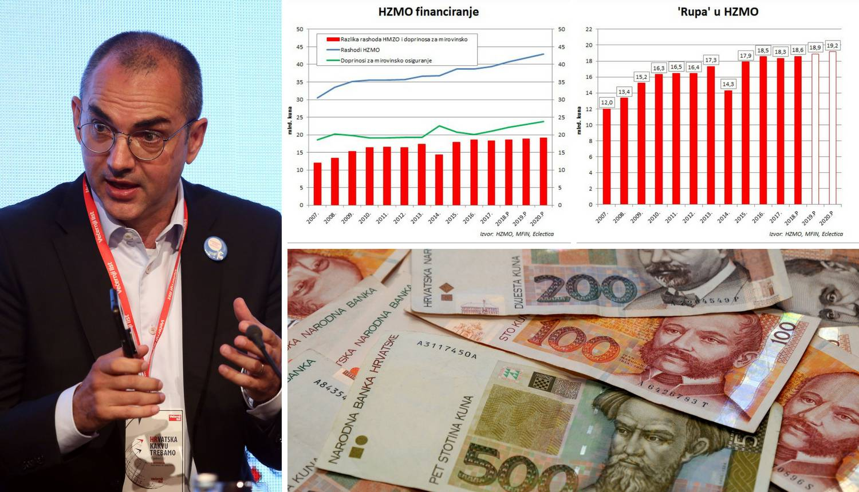 Nenad Bakić izračunao kolika je rupa u mirovinskom fondu
