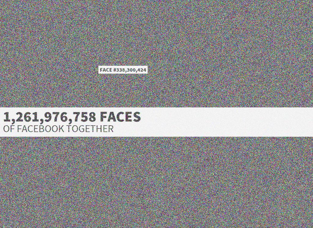 thefacesoffacebook