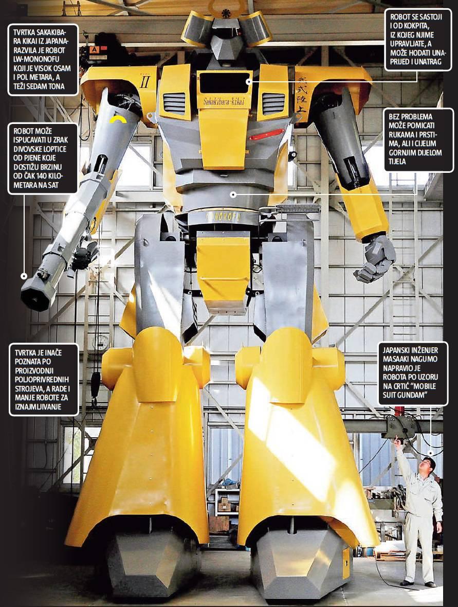 Draga, napravio sam si robota od sedam tona, ima i kokpit...