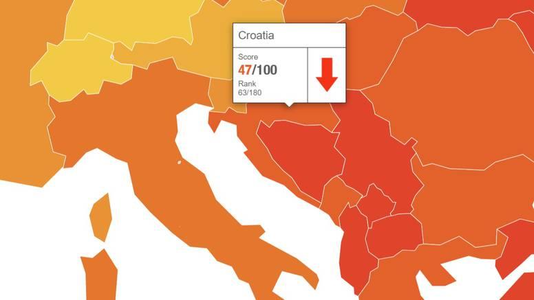 Izvješće o korupciji: Od nas su bolje Kuba, Jordan i Oman...
