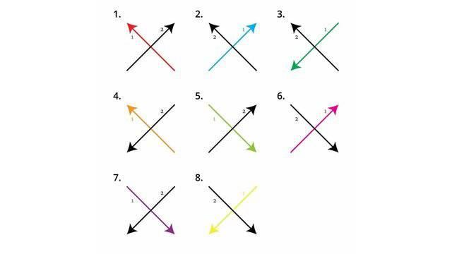 Načini pisanja slova X