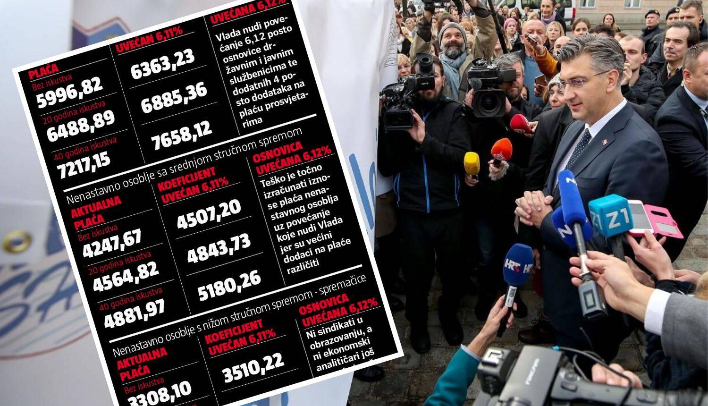 Što Plenki nudi sindikatima i kako će nadoknaditi nastavu?