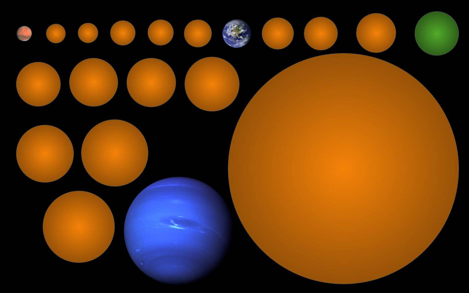 Studentica pronašla 17 novih planeta, a jedan je kao Zemlja