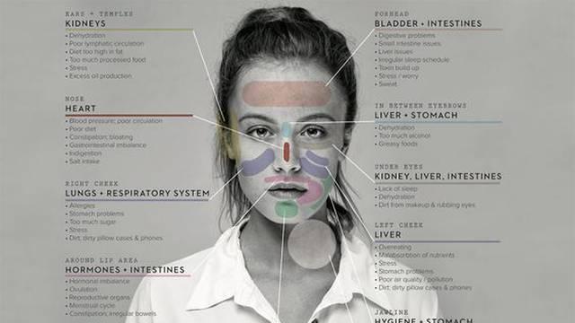 Područje akni na licu otkriva koji dio tijela vam je bolestan