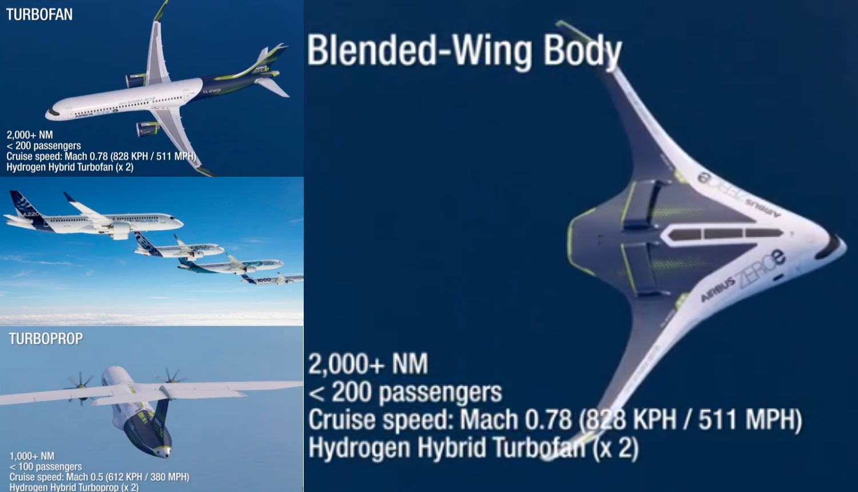 Airbus planira avione na vodik uvesti u opticaj i prije 2035.