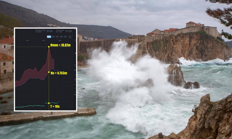 Rekordno visok val na Jadranu izmjerili su blizu Dubrovnika