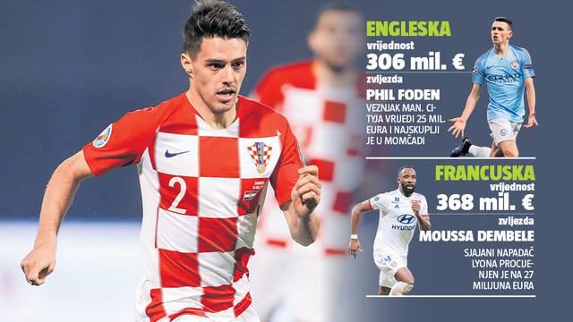 Englezima i Francuzima nema igrača vrijednih 740 milijuna €!