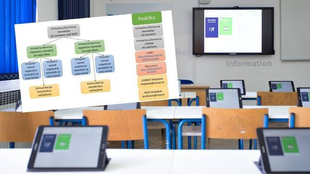 Plan rada za učenike: Nastava preko tableta i putem HRT3