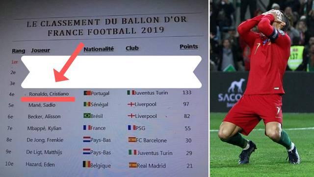 Procurila slika osvajača Zlatne lopte! Ronaldo niti među Top 3