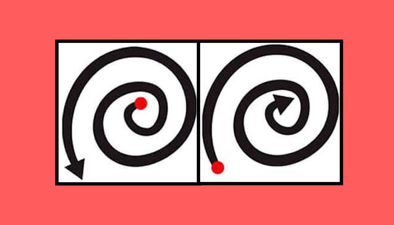 Kakvi ste iznutra otkriva način u kojem smjeru crtate spiralu