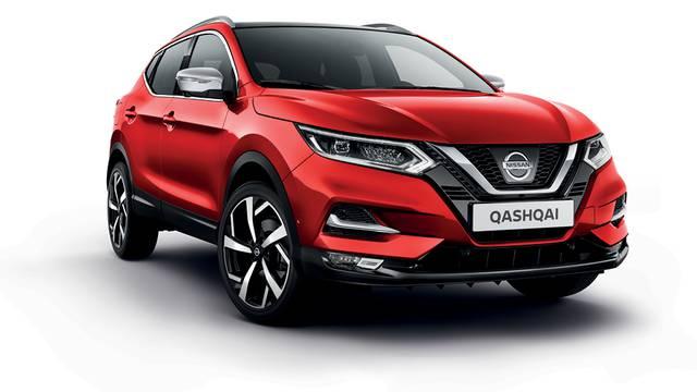 Pravila nagradne igre Osvoji Nissan Qashqai