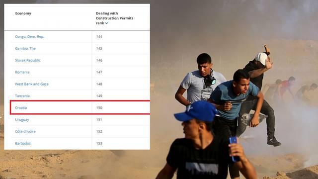 Prije ćete građevinsku dozvolu dobiti u Gazi nego u Hrvatskoj
